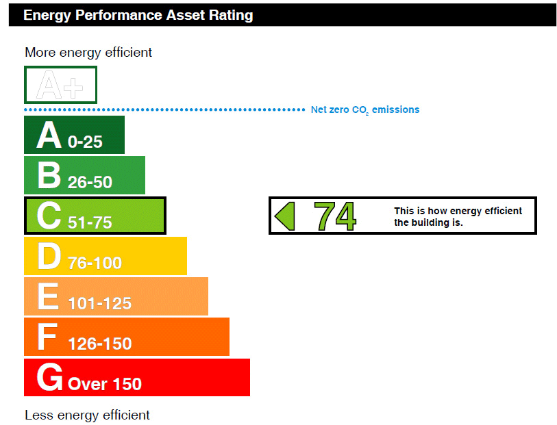 energy rating for elm house