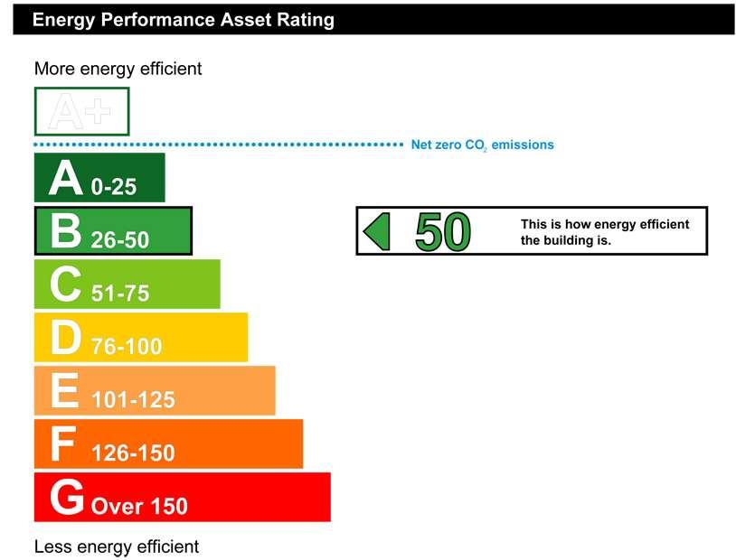 oak house epc rating image at b
